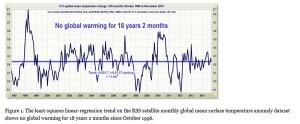ingen-global-uppvarmning-18-ar-2-manader-001