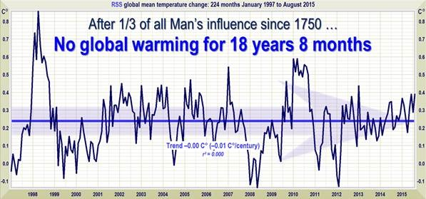 vaxthuseffekten-ingen-global-uppvarmning-pa-18-ar-8-manader-002
